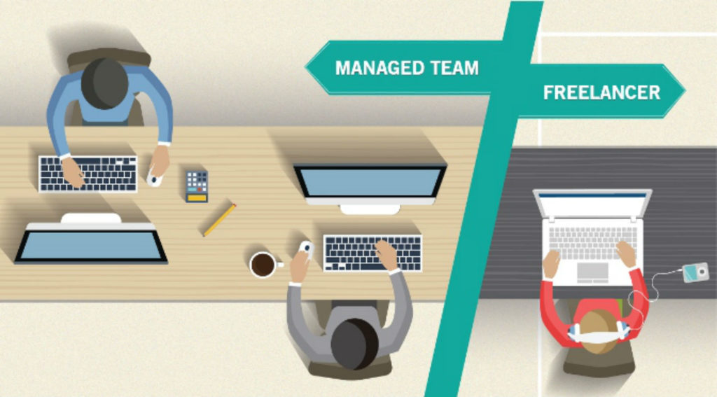 managed-team-freelancer