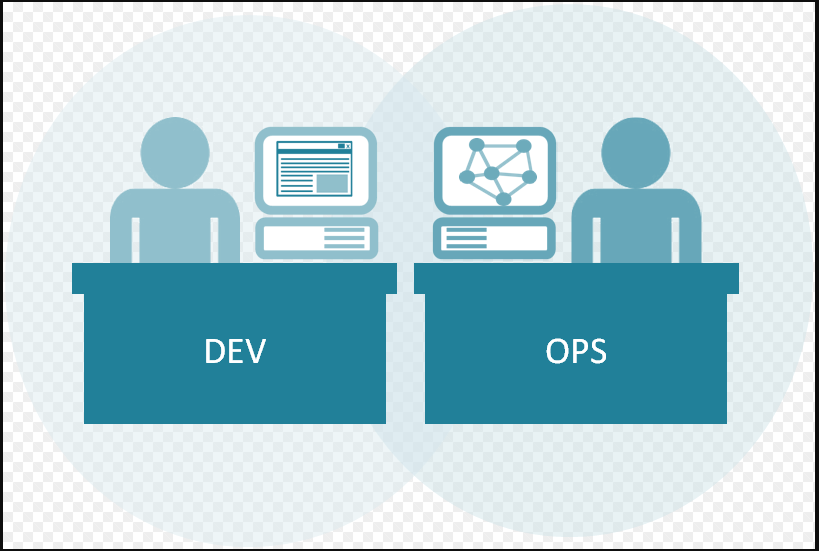 Devops team icon