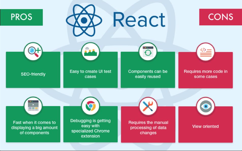 ReactJS1