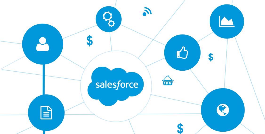 Salesforce Learning