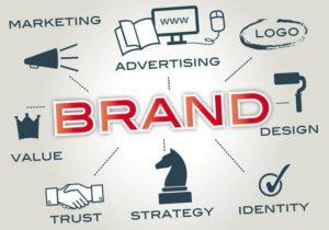 Digital Marketing,SEO,SMO