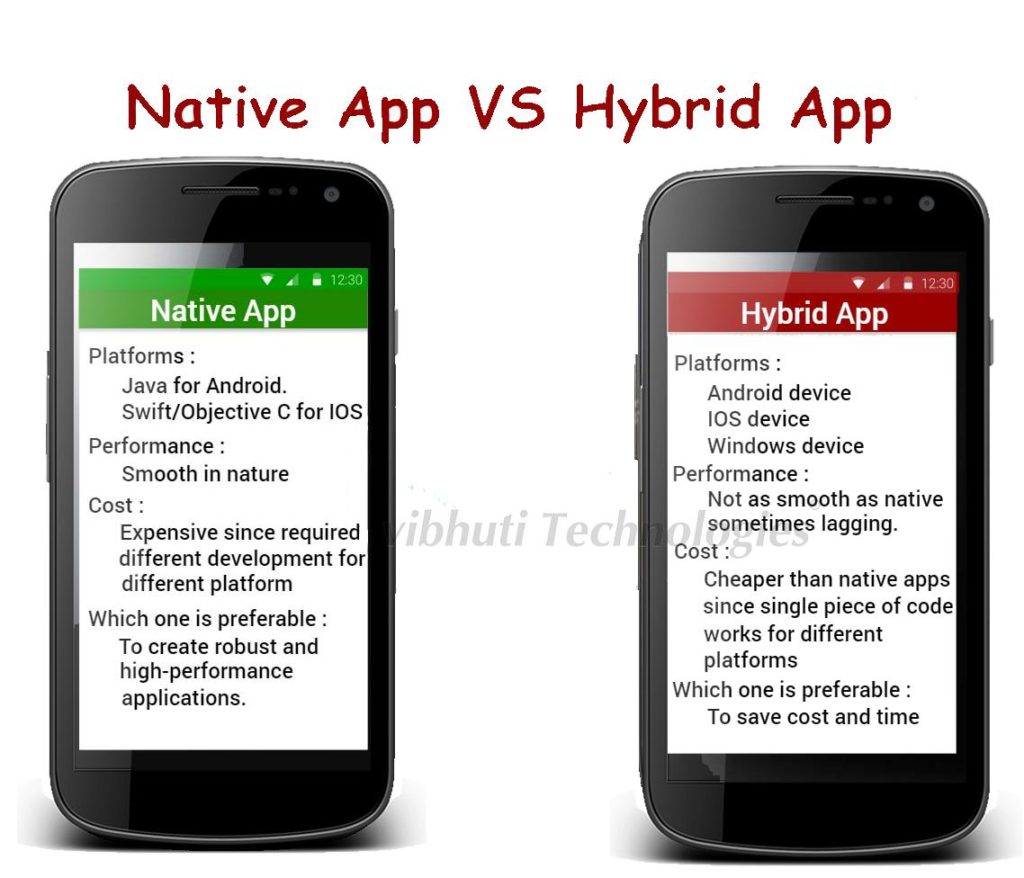 native-app-vs-hybrid-app