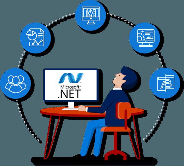 Net development service png banner